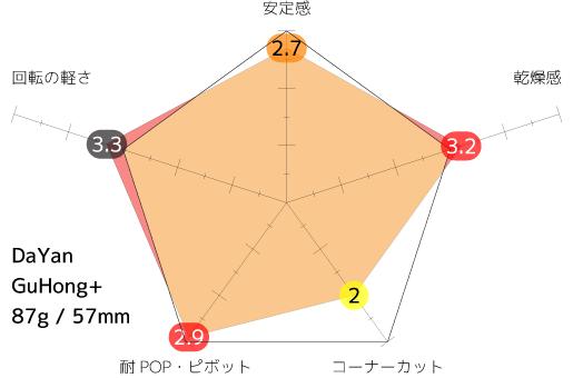 GH_average